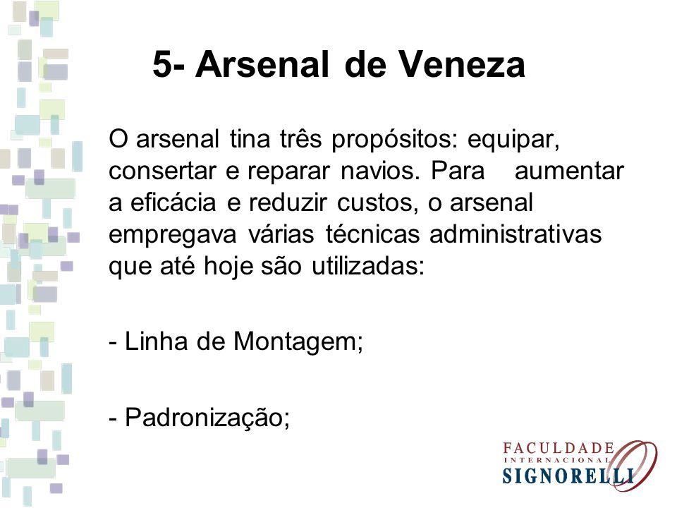 5- Arsenal de Veneza