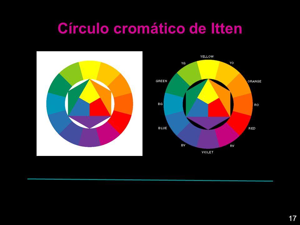 Círculo cromático de Itten