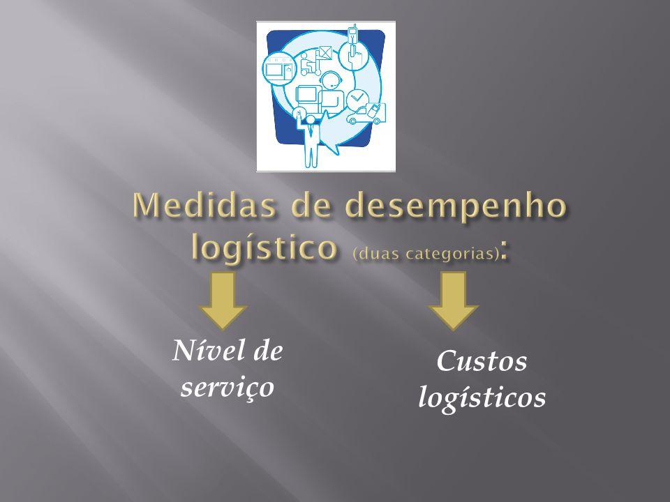 Medidas de desempenho logístico (duas categorias):