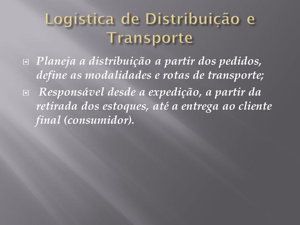 Logística de Distribuição e Transporte