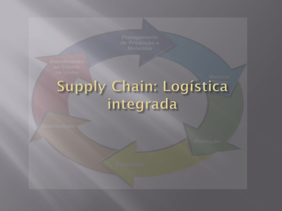 Supply Chain: Logística integrada