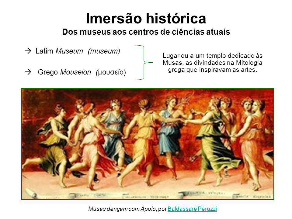 Imersão histórica Dos museus aos centros de ciências atuais
