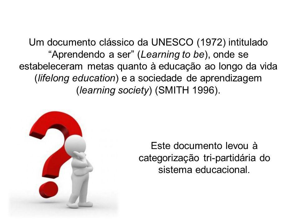 Um documento clássico da UNESCO (1972) intitulado Aprendendo a ser (Learning to be), onde se estabeleceram metas quanto à educação ao longo da vida (lifelong education) e a sociedade de aprendizagem (learning society) (SMITH 1996).