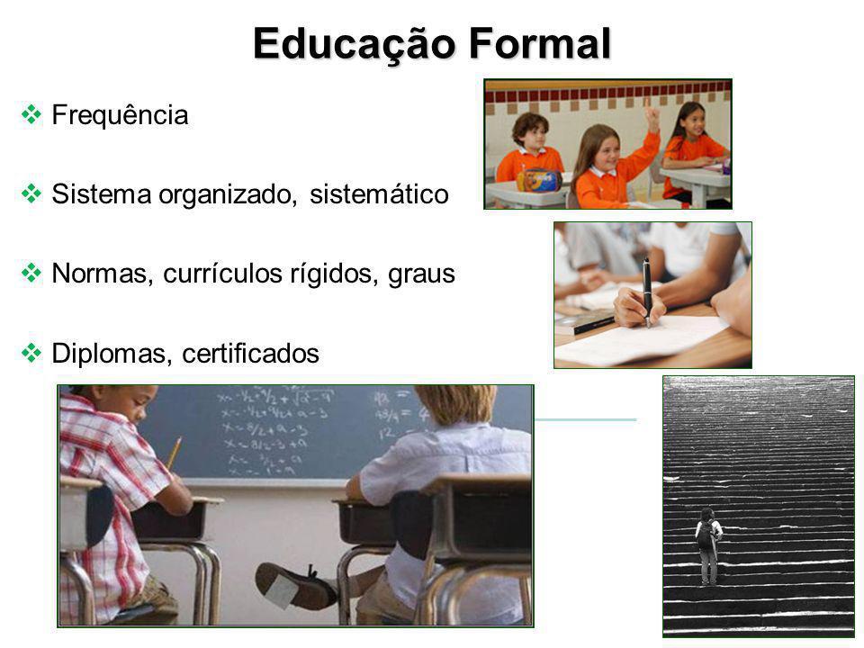 Educação Formal Frequência Sistema organizado, sistemático