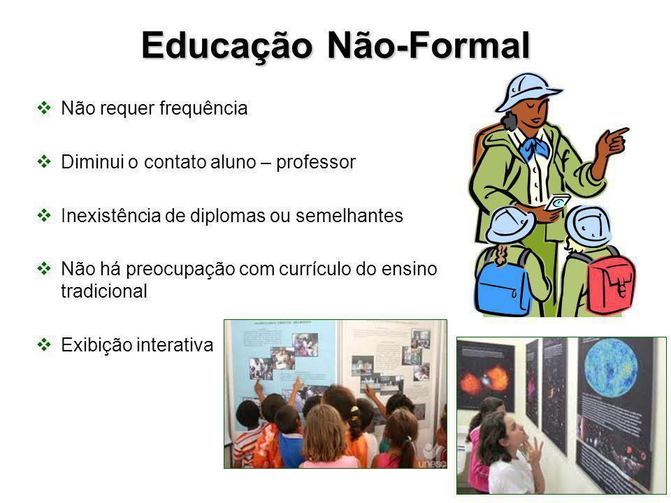 Educação Não-Formal Não requer frequência