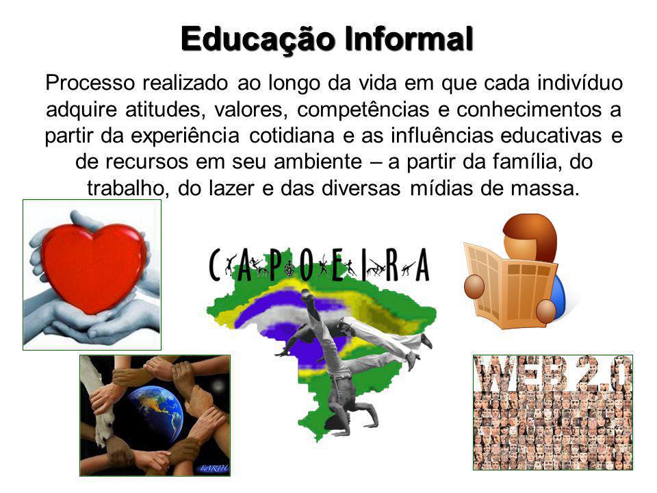 Educação Informal