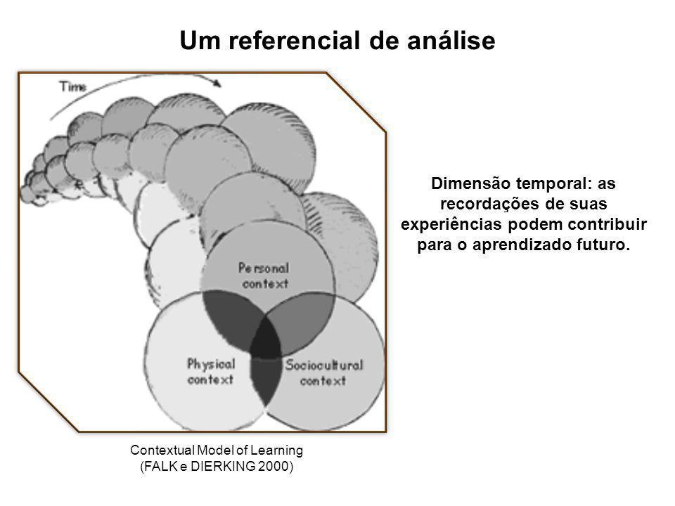 Um referencial de análise