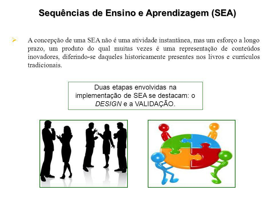 Sequências de Ensino e Aprendizagem (SEA)