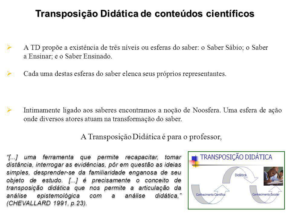 Transposição Didática de conteúdos científicos