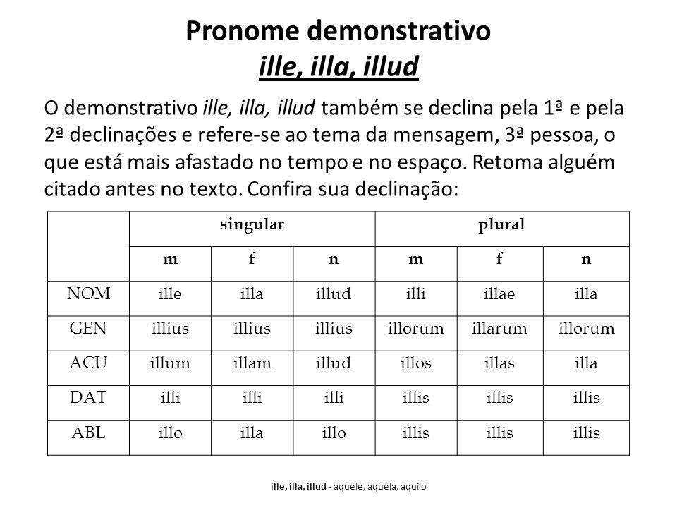 Pronome demonstrativo ille, illa, illud