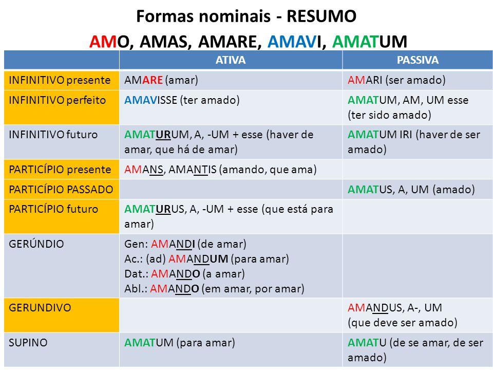 Formas nominais - RESUMO