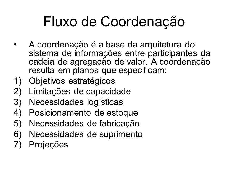 Fluxo de Coordenação