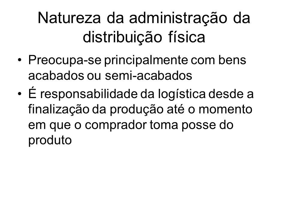 Natureza da administração da distribuição física