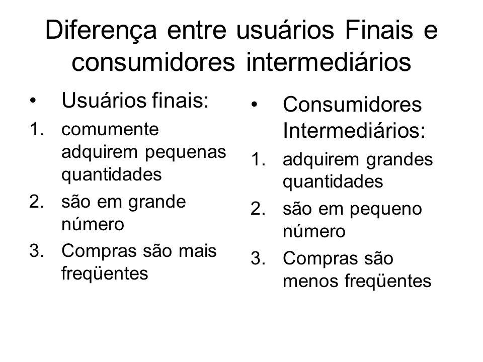 Diferença entre usuários Finais e consumidores intermediários