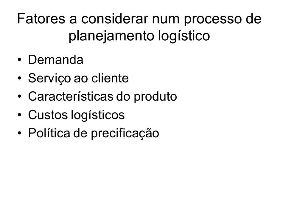 Fatores a considerar num processo de planejamento logístico