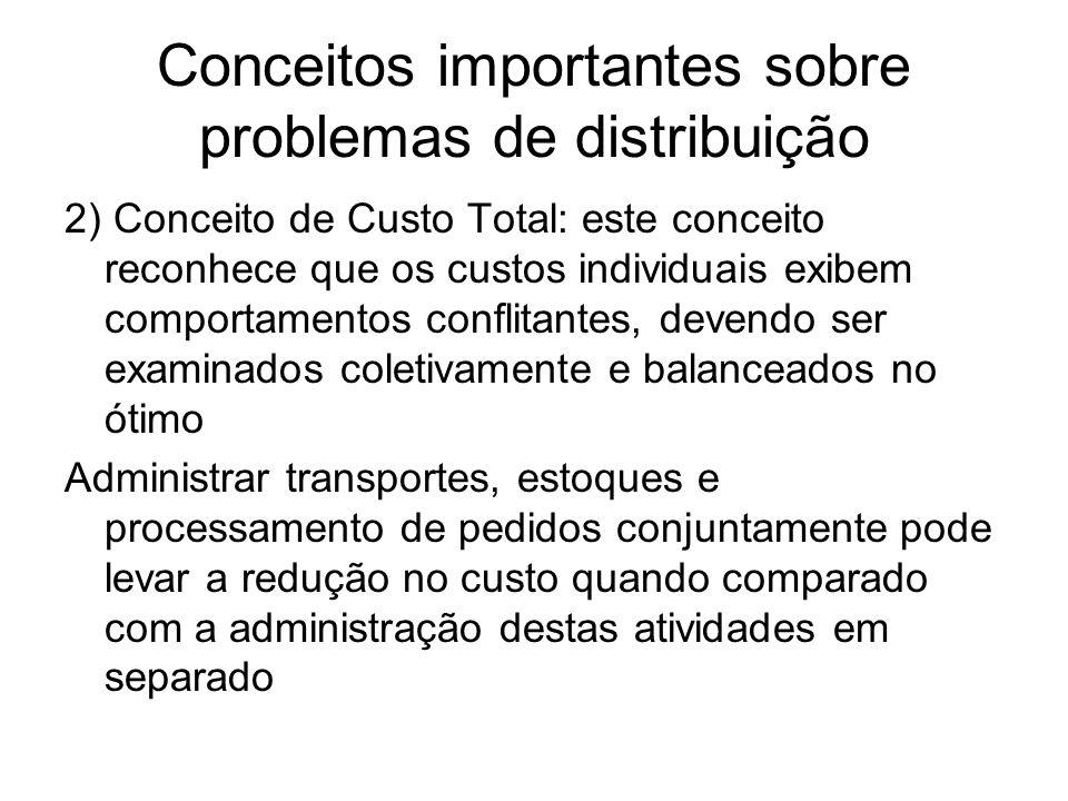 Conceitos importantes sobre problemas de distribuição