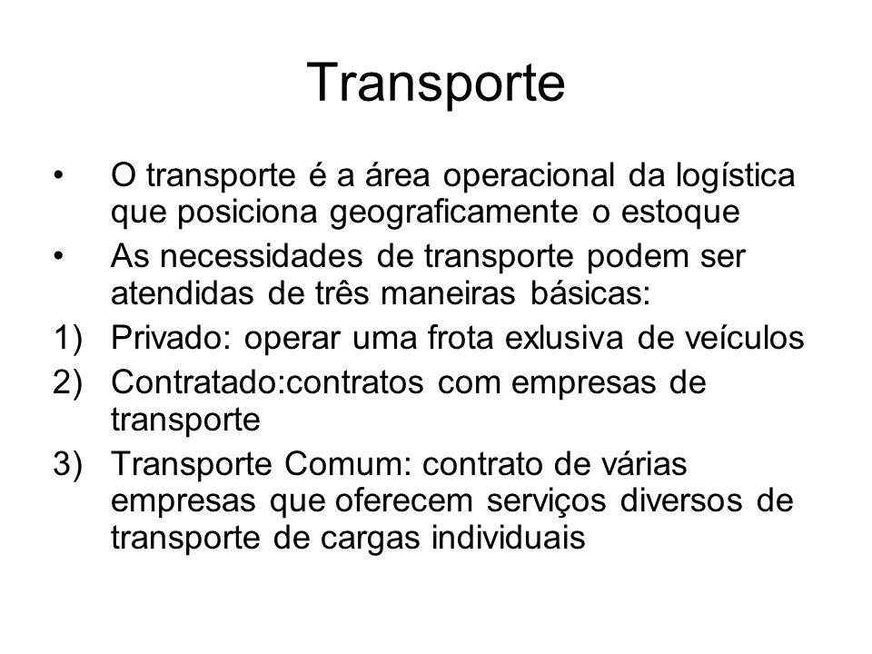 Transporte O transporte é a área operacional da logística que posiciona geograficamente o estoque.