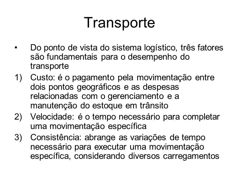 Transporte Do ponto de vista do sistema logístico, três fatores são fundamentais para o desempenho do transporte.