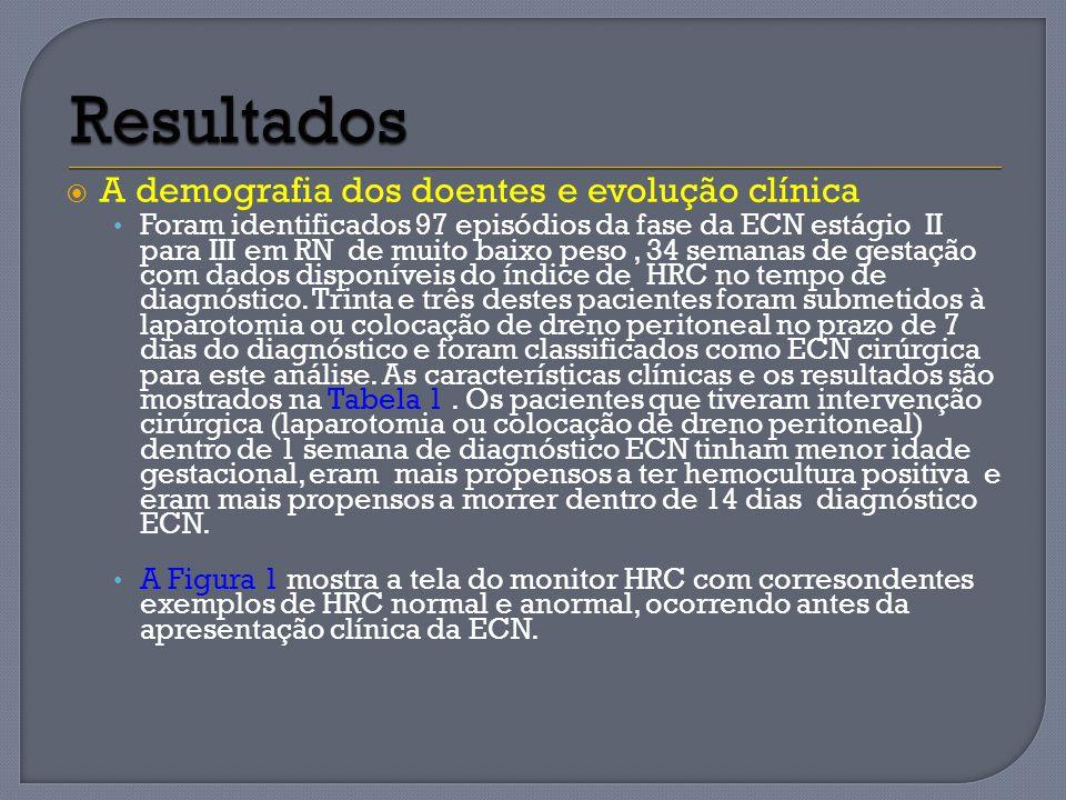 Resultados A demografia dos doentes e evolução clínica