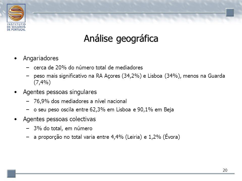 Análise geográfica Angariadores Agentes pessoas singulares