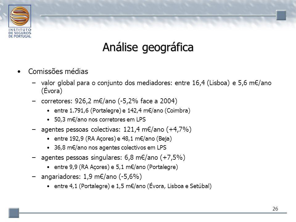 Análise geográfica Comissões médias