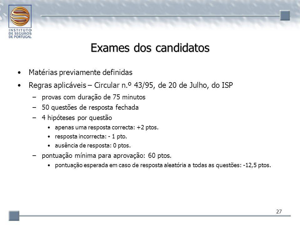 Exames dos candidatos Matérias previamente definidas