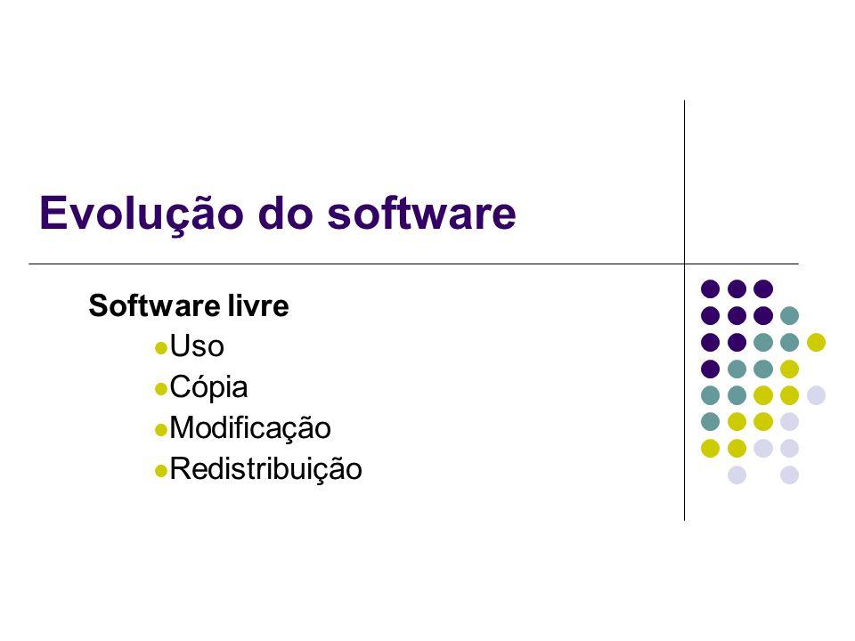 Software livre Uso Cópia Modificação Redistribuição