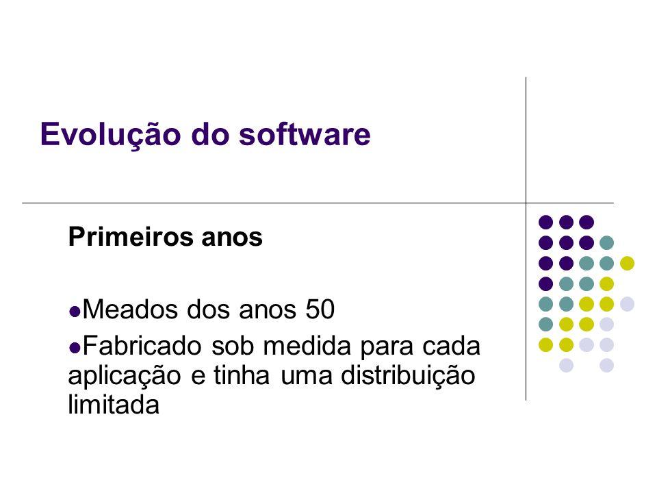 Evolução do software Primeiros anos Meados dos anos 50