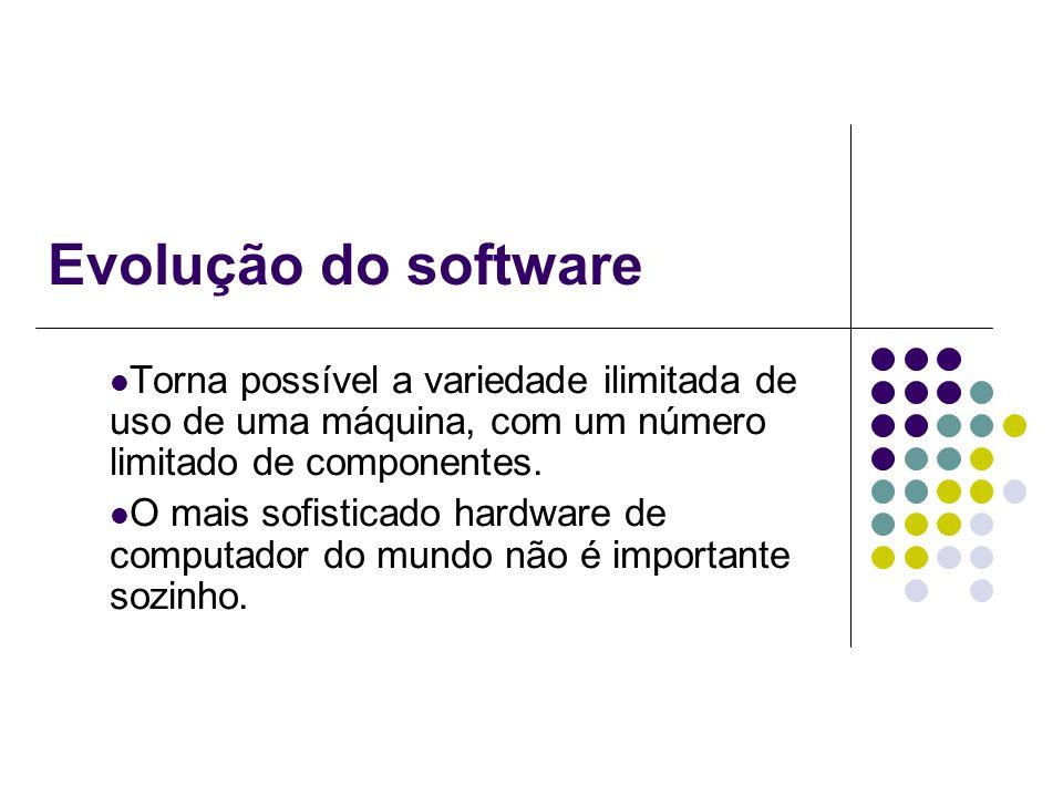 Evolução do software Torna possível a variedade ilimitada de uso de uma máquina, com um número limitado de componentes.
