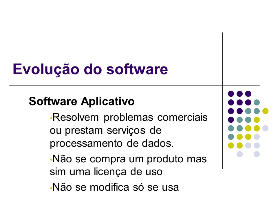 Evolução do software Software Aplicativo