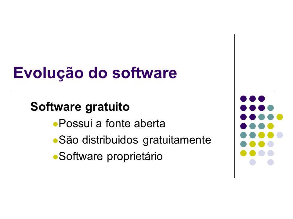 Evolução do software Software gratuito Possui a fonte aberta