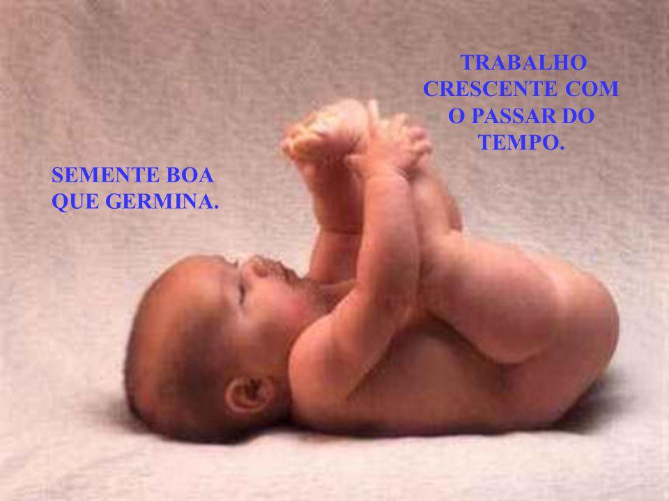 TRABALHO CRESCENTE COM O PASSAR DO TEMPO.