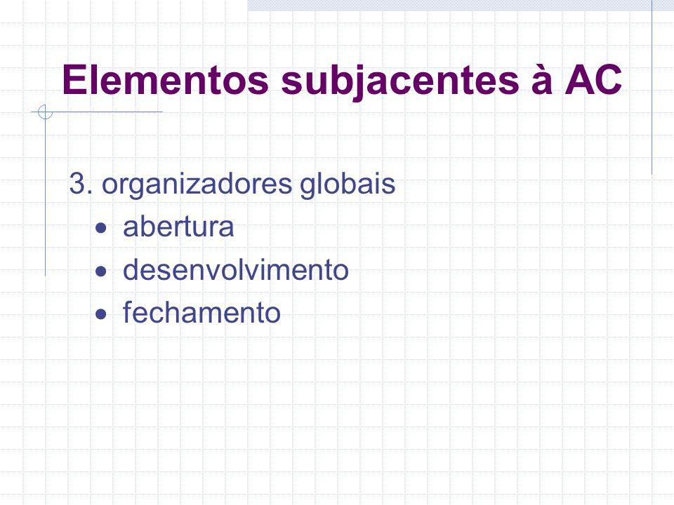 Elementos subjacentes à AC