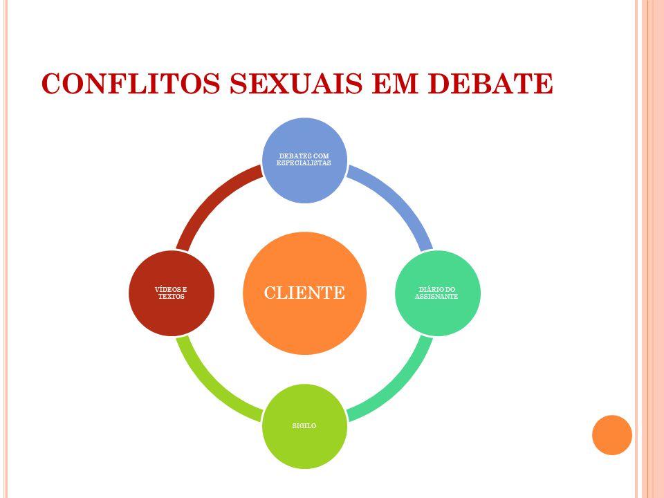 CONFLITOS SEXUAIS EM DEBATE
