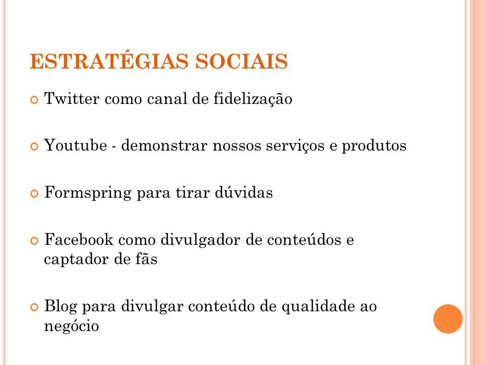 ESTRATÉGIAS SOCIAIS Twitter como canal de fidelização