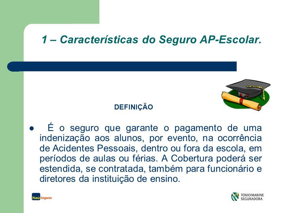 1 – Características do Seguro AP-Escolar.