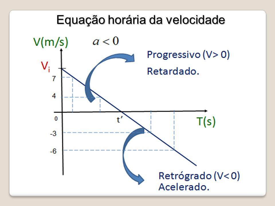 Equação horária da velocidade