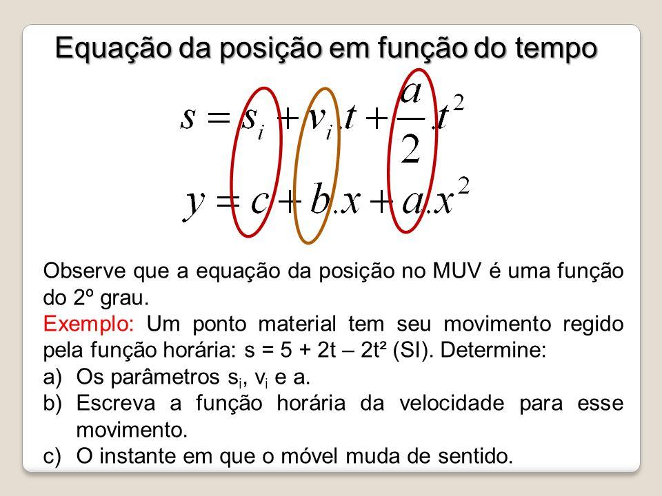 Equação da posição em função do tempo