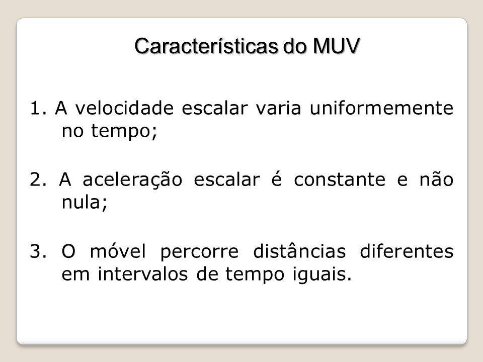 Características do MUV