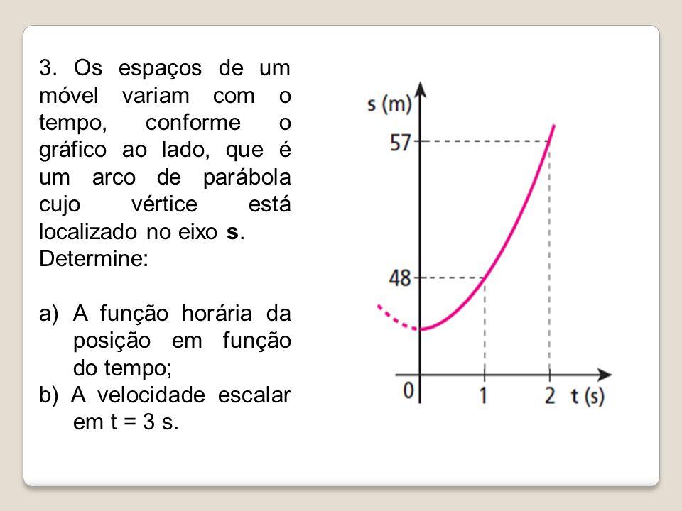3. Os espaços de um móvel variam com o tempo, conforme o gráfico ao lado, que é um arco de parábola cujo vértice está localizado no eixo s.