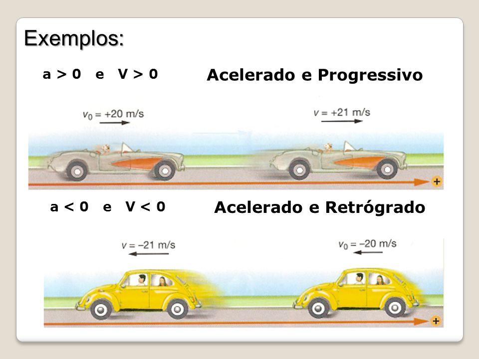 Exemplos: Acelerado e Progressivo Acelerado e Retrógrado