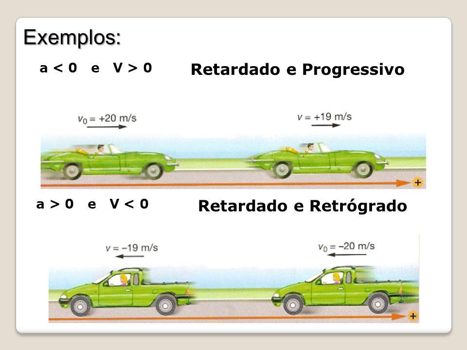 Exemplos: Retardado e Progressivo Retardado e Retrógrado
