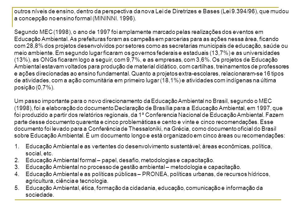 outros níveis de ensino, dentro da perspectiva da nova Lei de Diretrizes e Bases (Lei 9.394/96), que mudou a concepção no ensino formal (MININNI. 1996).