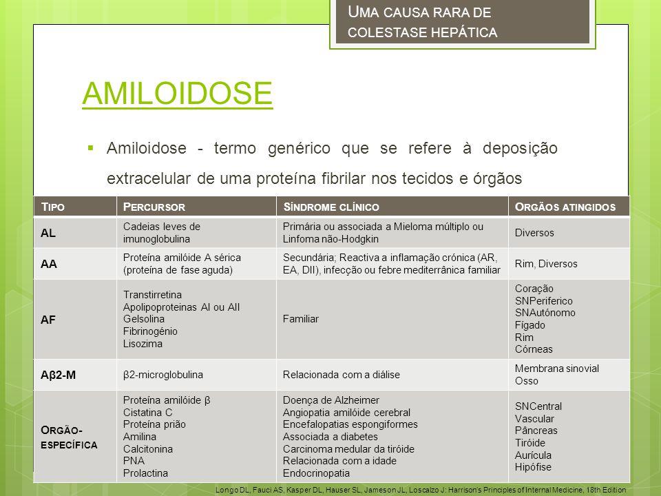AMILOIDOSE Uma causa rara de colestase hepática