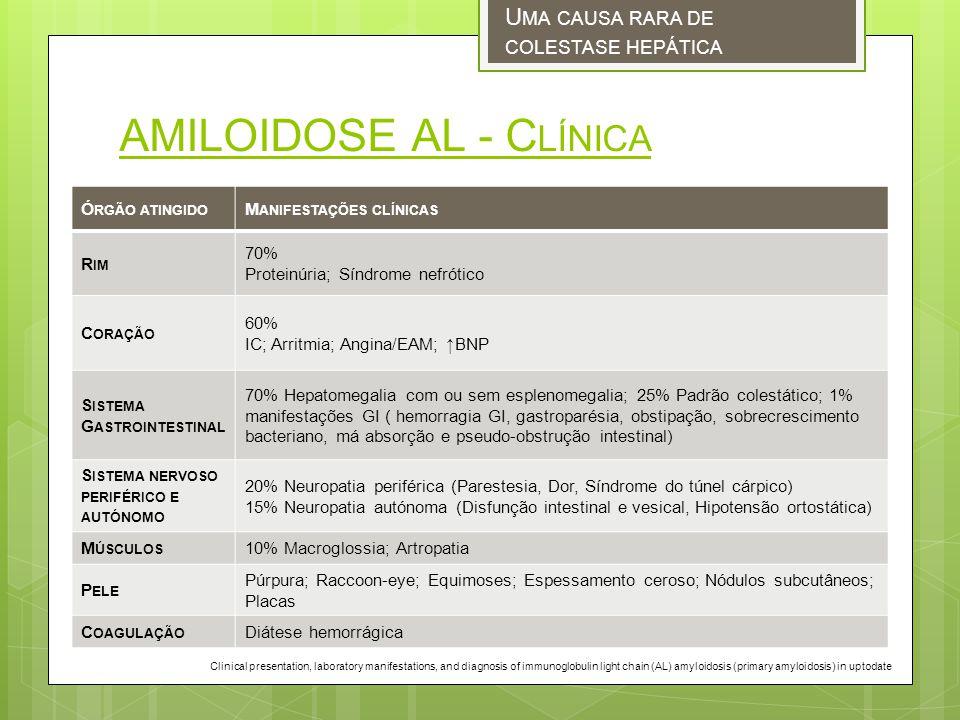 AMILOIDOSE AL - Clínica