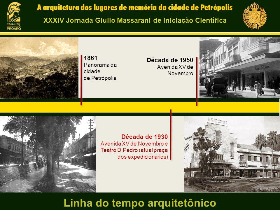 Linha do tempo arquitetônico