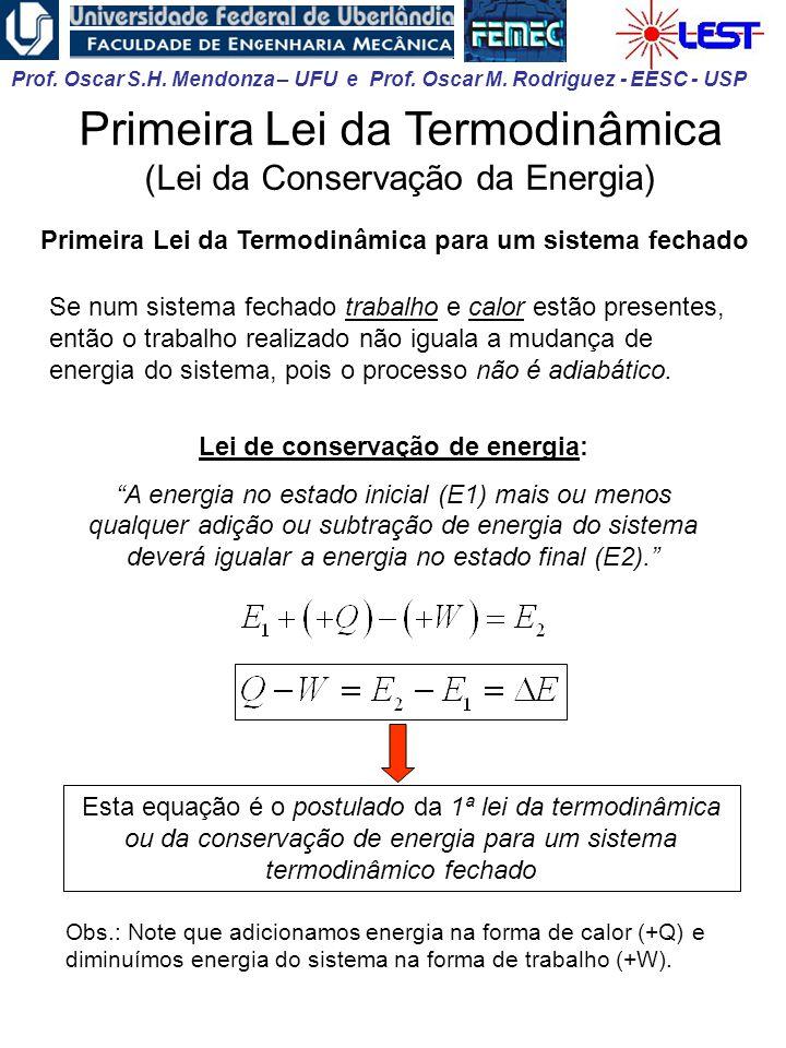 Primeira Lei da Termodinâmica (Lei da Conservação da Energia)