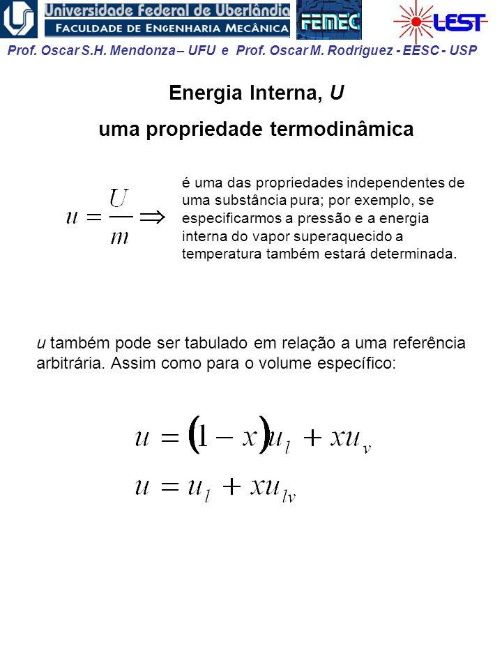 uma propriedade termodinâmica