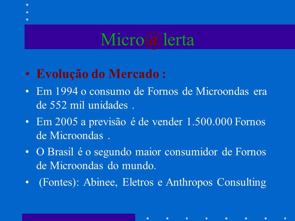 Micro@lerta Evolução do Mercado :