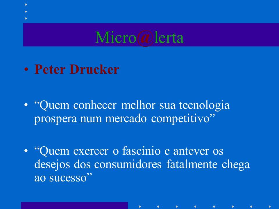 Micro@lerta Peter Drucker